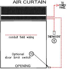 black door panel curtains