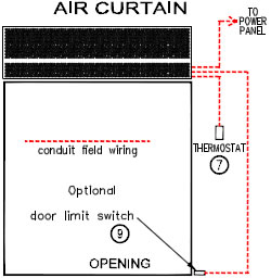 Mars Air Curtain Wiring Diagram - Curtain Bulgarmark.com Mars Limit Switches Wiring Diagram on encoders wiring diagram, pressure wiring diagram, fans wiring diagram, 2 position switch diagram, potentiometers wiring diagram, variable frequency drives wiring diagram, honeywell limit switch wire diagram, 3 position switch diagram, generators wiring diagram, switchgear wiring diagram, lights wiring diagram, cable wiring diagram, thermostats wiring diagram, switch connection diagram, power supply wiring diagram, relays wiring diagram, accessories wiring diagram, photoelectric wiring diagram, plc wiring diagram, forward reverse switch wiring diagram,